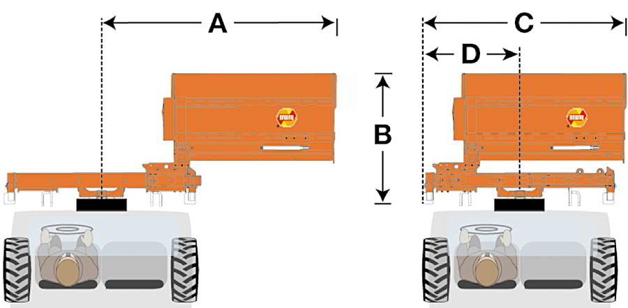 glm-gls-offsetting-mulcher-dimensioning